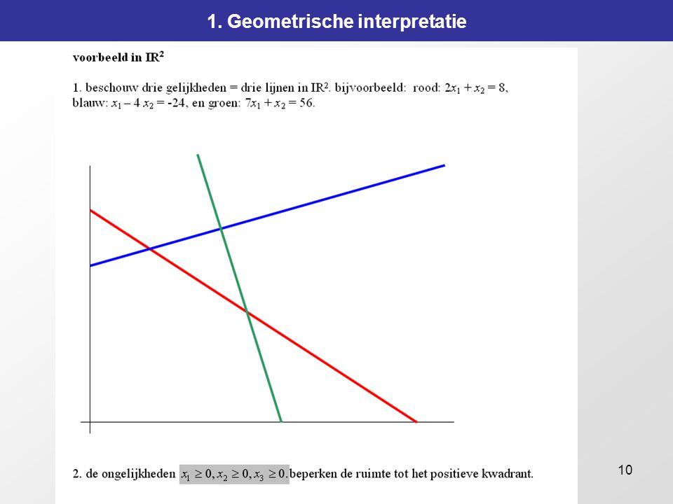 10 1. Geometrische interpretatie