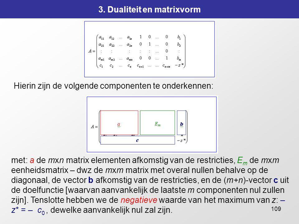 109 3. Dualiteit en matrixvorm Hierin zijn de volgende componenten te onderkennen: met: a de mxn matrix elementen afkomstig van de restricties, E m de