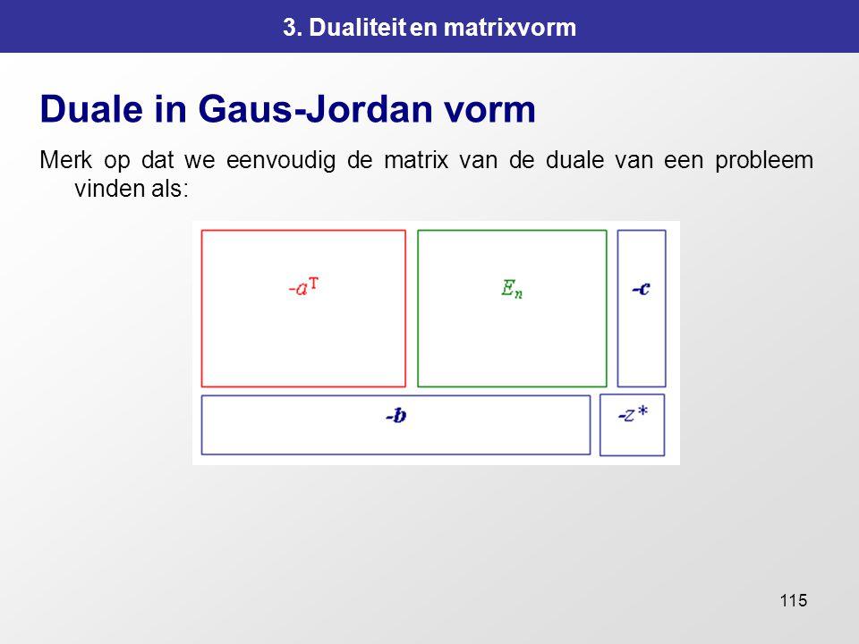 115 3. Dualiteit en matrixvorm Duale in Gaus-Jordan vorm Merk op dat we eenvoudig de matrix van de duale van een probleem vinden als: