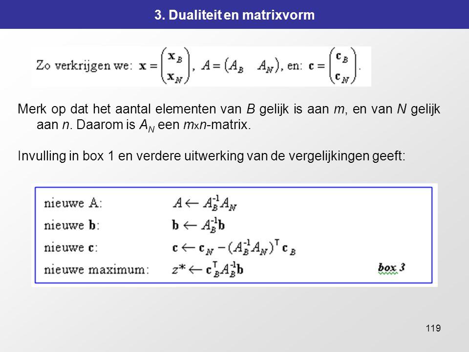 119 3. Dualiteit en matrixvorm Merk op dat het aantal elementen van B gelijk is aan m, en van N gelijk aan n. Daarom is A N een m x n-matrix. Invullin