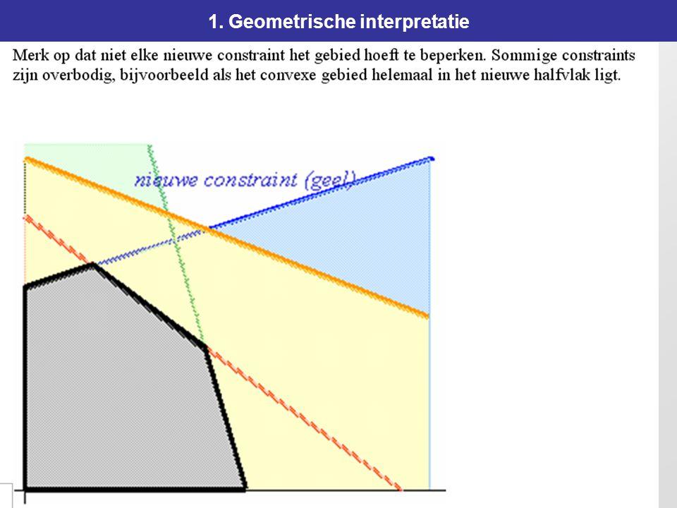 12 1. Geometrische interpretatie