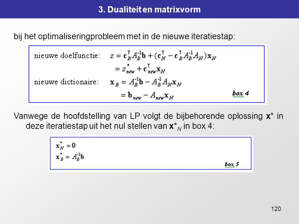 120 3. Dualiteit en matrixvorm bij het optimaliseringprobleem met in de nieuwe iteratiestap: Vanwege de hoofdstelling van LP volgt de bijbehorende opl