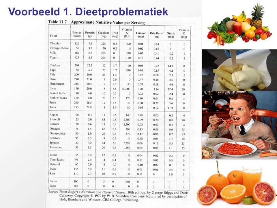 127 Voorbeeld 1. Dieetproblematiek