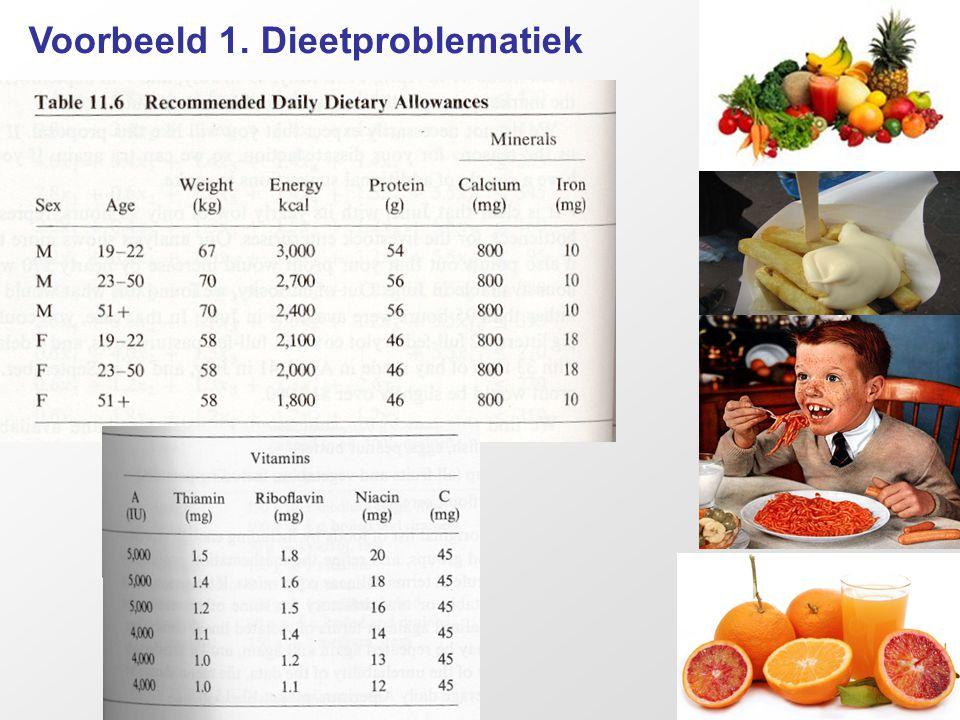 128 Voorbeeld 1. Dieetproblematiek