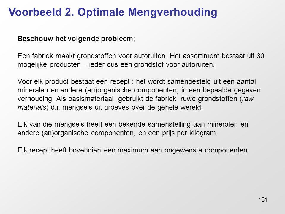131 Voorbeeld 2. Optimale Mengverhouding Beschouw het volgende probleem; Een fabriek maakt grondstoffen voor autoruiten. Het assortiment bestaat uit 3