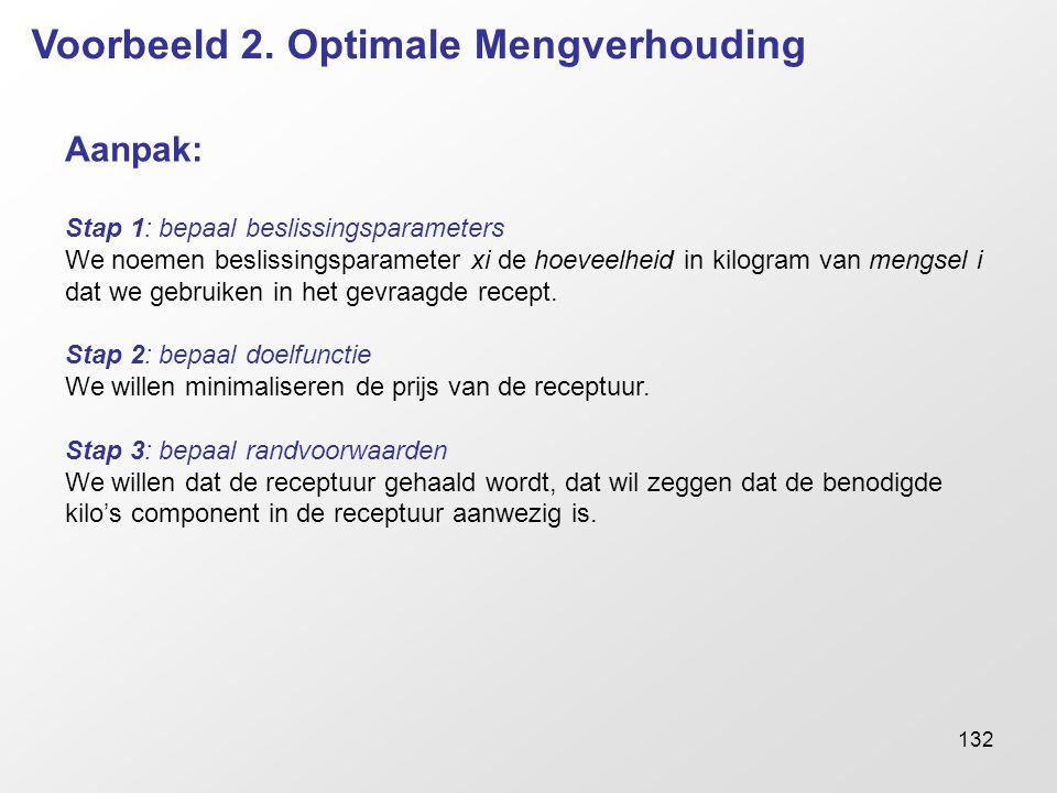 132 Voorbeeld 2. Optimale Mengverhouding Aanpak: Stap 1: bepaal beslissingsparameters We noemen beslissingsparameter xi de hoeveelheid in kilogram van
