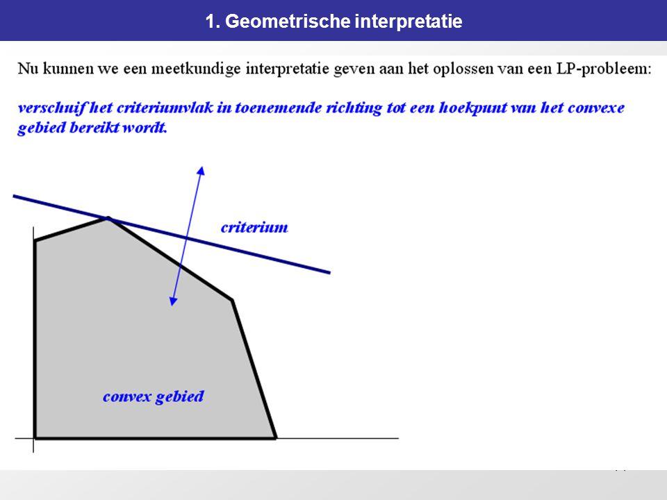 14 1. Geometrische interpretatie