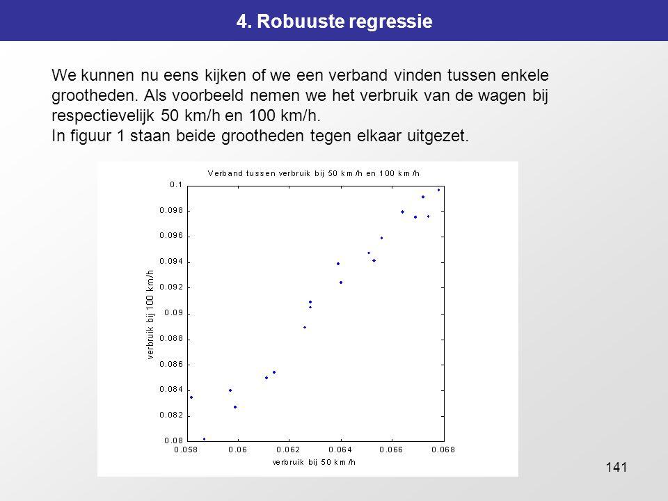 141 4. Robuuste regressie We kunnen nu eens kijken of we een verband vinden tussen enkele grootheden. Als voorbeeld nemen we het verbruik van de wagen
