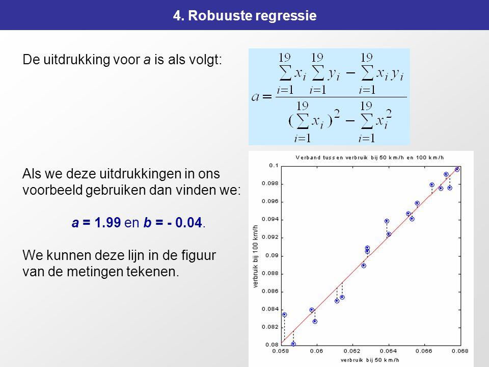 156 4. Robuuste regressie De uitdrukking voor a is als volgt: Als we deze uitdrukkingen in ons voorbeeld gebruiken dan vinden we: a = 1.99 en b = - 0.