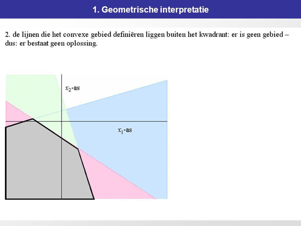 16 1. Geometrische interpretatie