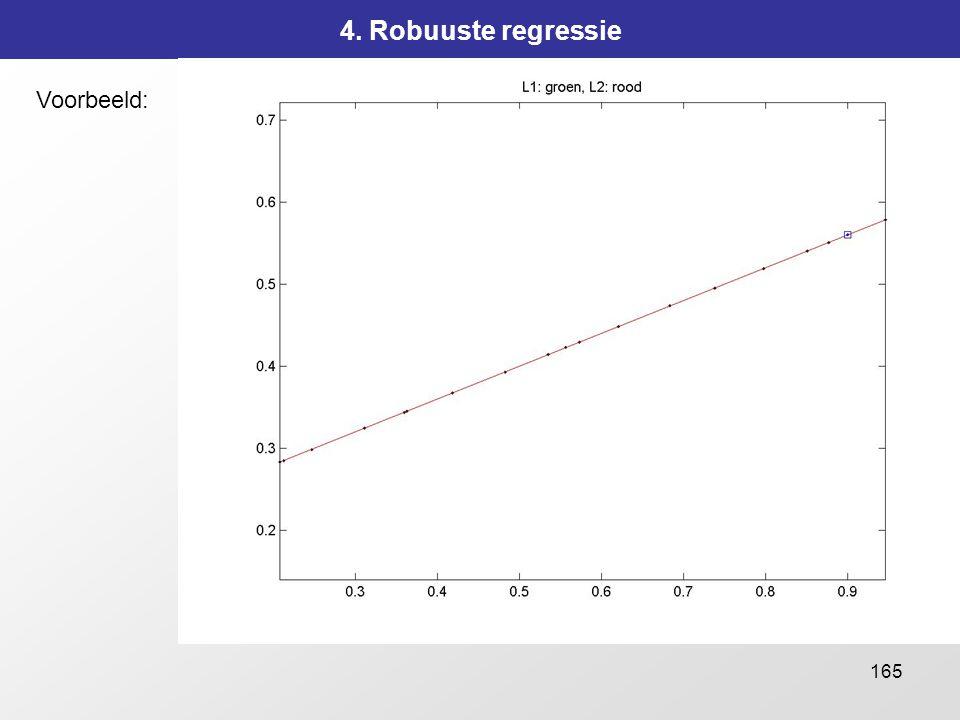 165 4. Robuuste regressie Voorbeeld: