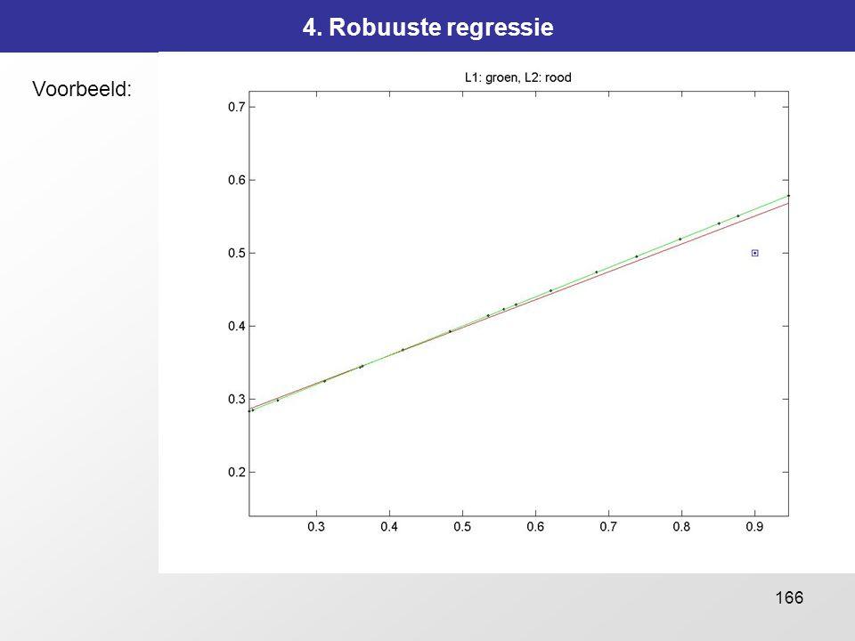 166 4. Robuuste regressie Voorbeeld:
