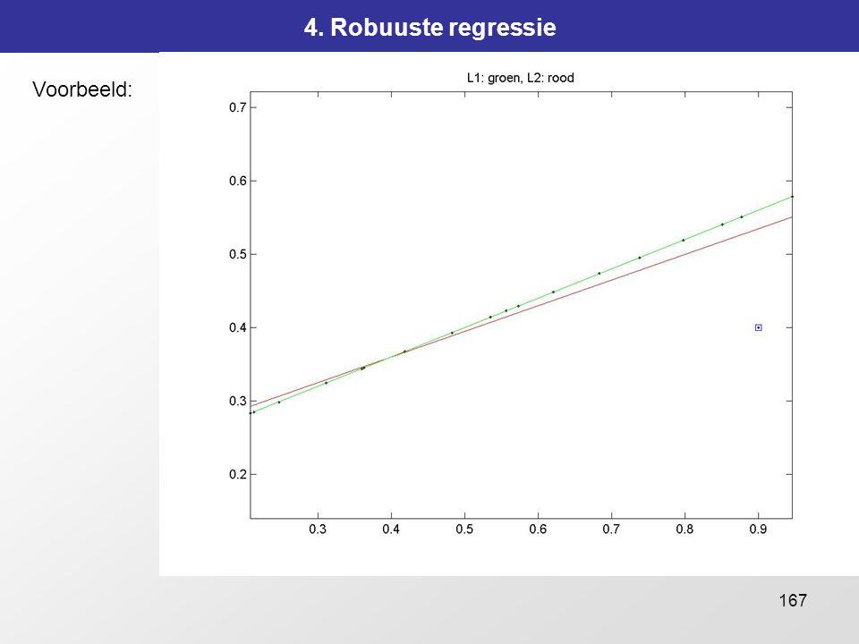 167 4. Robuuste regressie Voorbeeld: