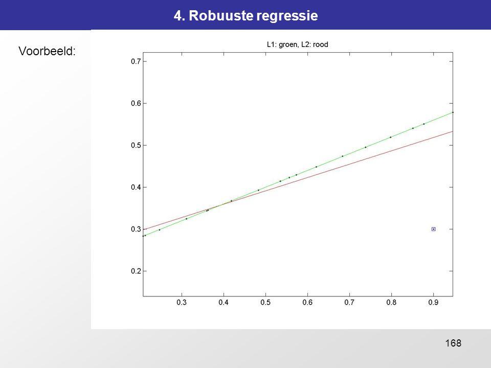 168 4. Robuuste regressie Voorbeeld:
