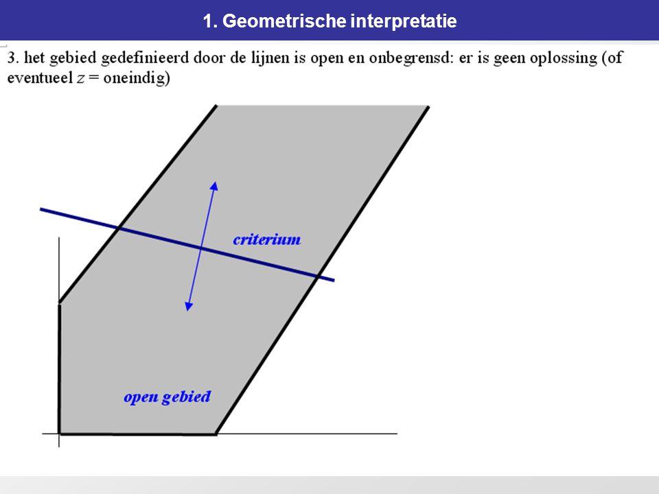 17 1. Geometrische interpretatie