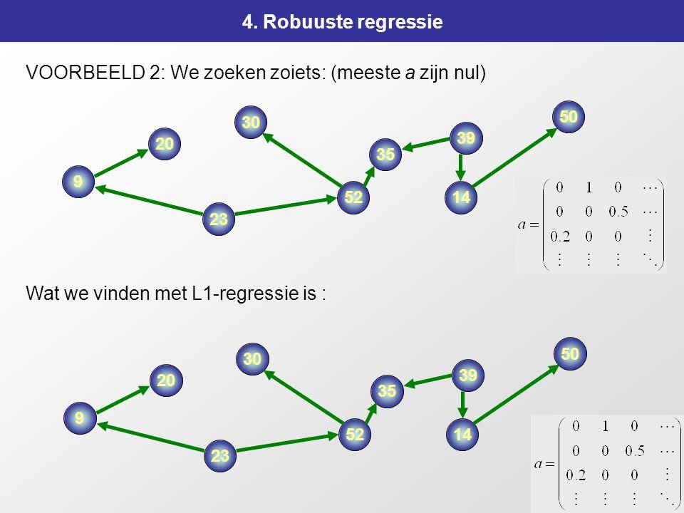 171 4. Robuuste regressie VOORBEELD 2: We zoeken zoiets: (meeste a zijn nul) 9 20 30 39 35 23 50 1452 Wat we vinden met L1-regressie is : 9 20 30 39 3