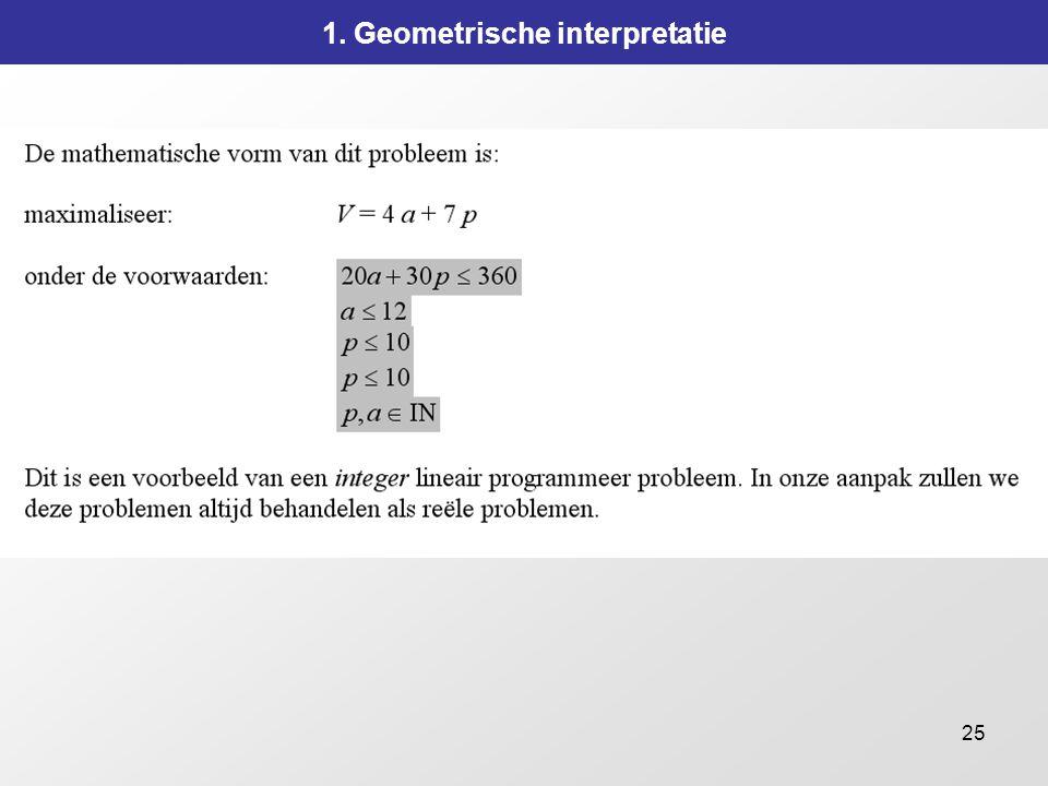 25 1. Geometrische interpretatie