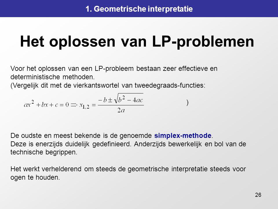 26 Het oplossen van LP-problemen 1. Geometrische interpretatie Voor het oplossen van een LP-probleem bestaan zeer effectieve en deterministische metho