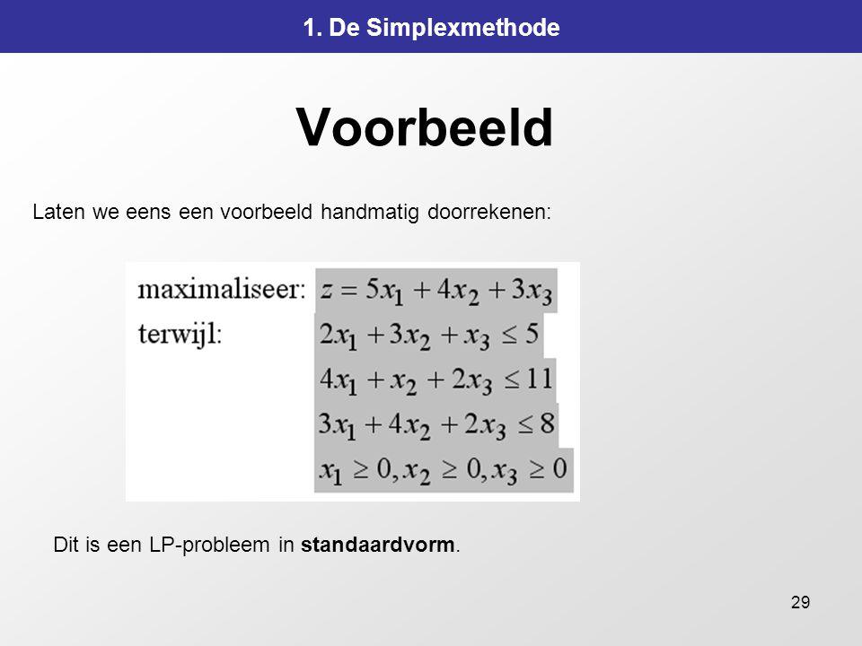 29 Voorbeeld 1. De Simplexmethode Laten we eens een voorbeeld handmatig doorrekenen: Dit is een LP-probleem in standaardvorm.