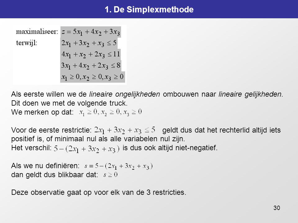 30 1. De Simplexmethode Als eerste willen we de lineaire ongelijkheden ombouwen naar lineaire gelijkheden. Dit doen we met de volgende truck. We merke