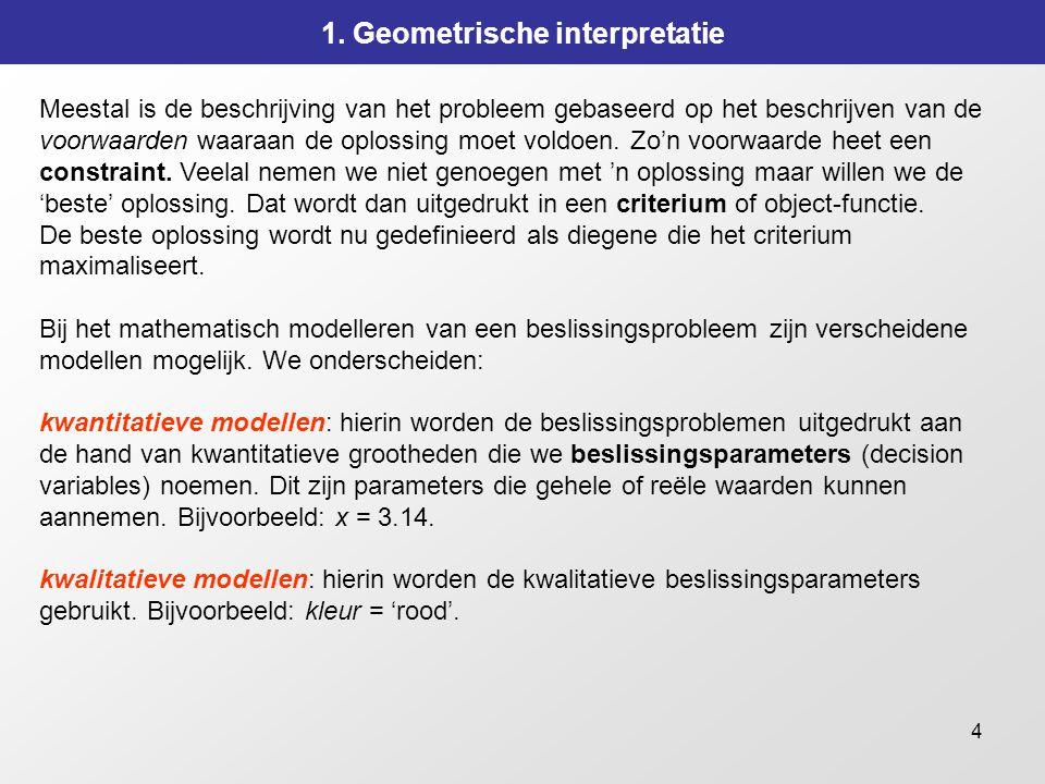 45 Generalisatie: De Simplex methode in zes stappen De Simplex iteratie We kunnen nu de stappen 4 t/m 6 weer herhalen op de nieuwe basis, dictionaires, en uitdrukking voor z.