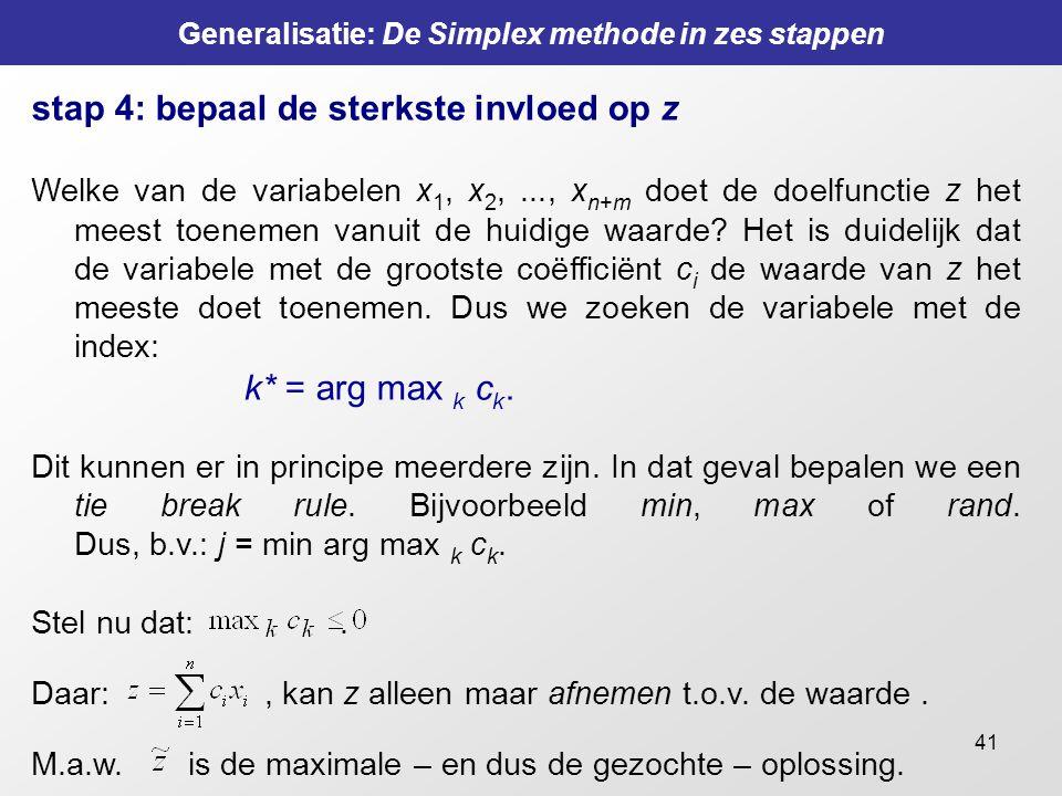 41 Generalisatie: De Simplex methode in zes stappen stap 4: bepaal de sterkste invloed op z Welke van de variabelen x 1, x 2,..., x n+m doet de doelfunctie z het meest toenemen vanuit de huidige waarde.