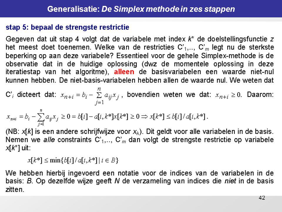 42 Generalisatie: De Simplex methode in zes stappen