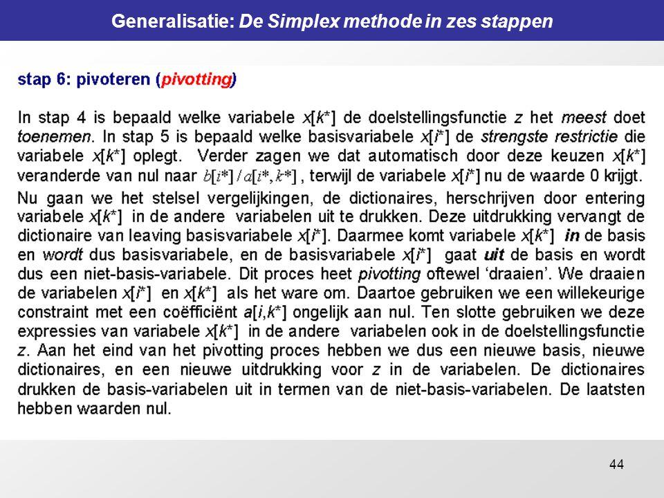 44 Generalisatie: De Simplex methode in zes stappen