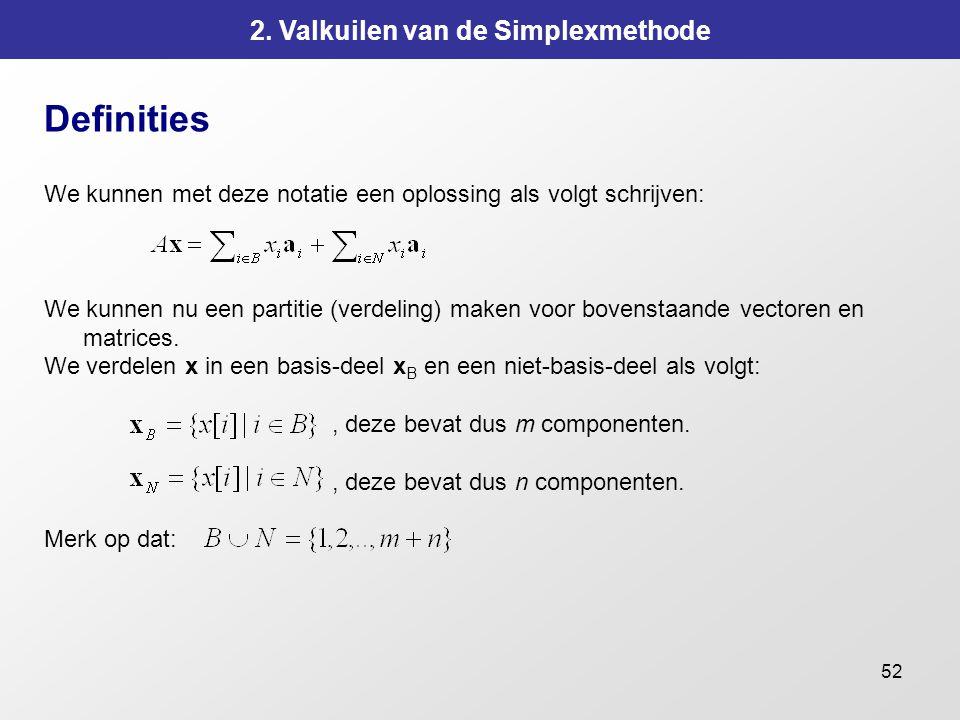 52 2. Valkuilen van de Simplexmethode Definities We kunnen met deze notatie een oplossing als volgt schrijven: We kunnen nu een partitie (verdeling) m