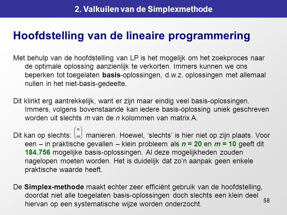58 2. Valkuilen van de Simplexmethode Hoofdstelling van de lineaire programmering Met behulp van de hoofdstelling van LP is het mogelijk om het zoekpr