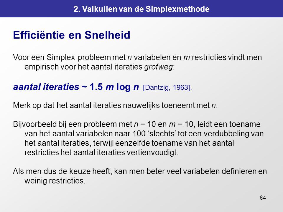 64 2. Valkuilen van de Simplexmethode Efficiëntie en Snelheid Voor een Simplex-probleem met n variabelen en m restricties vindt men empirisch voor het