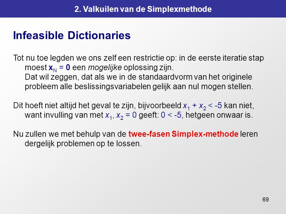 69 2. Valkuilen van de Simplexmethode Infeasible Dictionaries Tot nu toe legden we ons zelf een restrictie op: in de eerste iteratie stap moest x N =