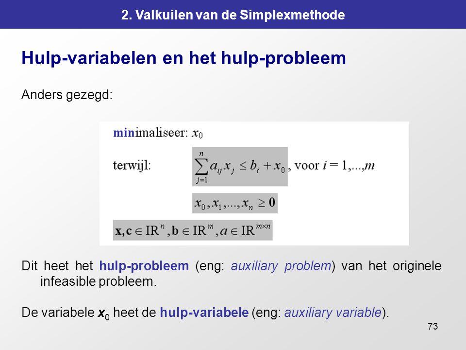 73 2. Valkuilen van de Simplexmethode Hulp-variabelen en het hulp-probleem Anders gezegd: Dit heet het hulp-probleem (eng: auxiliary problem) van het