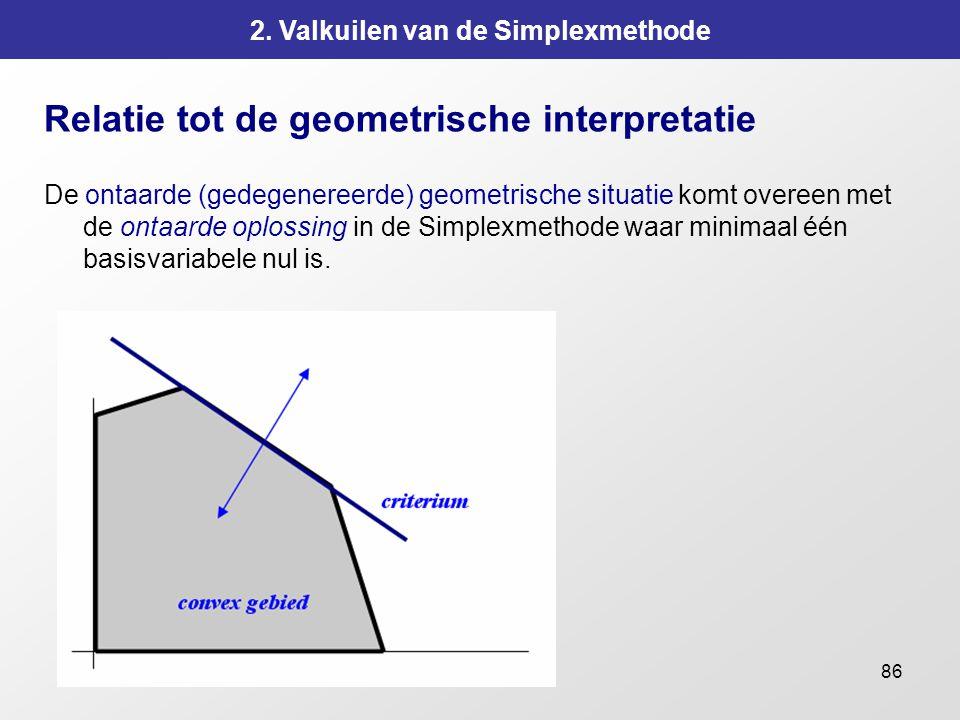 86 2. Valkuilen van de Simplexmethode Relatie tot de geometrische interpretatie De ontaarde (gedegenereerde) geometrische situatie komt overeen met de