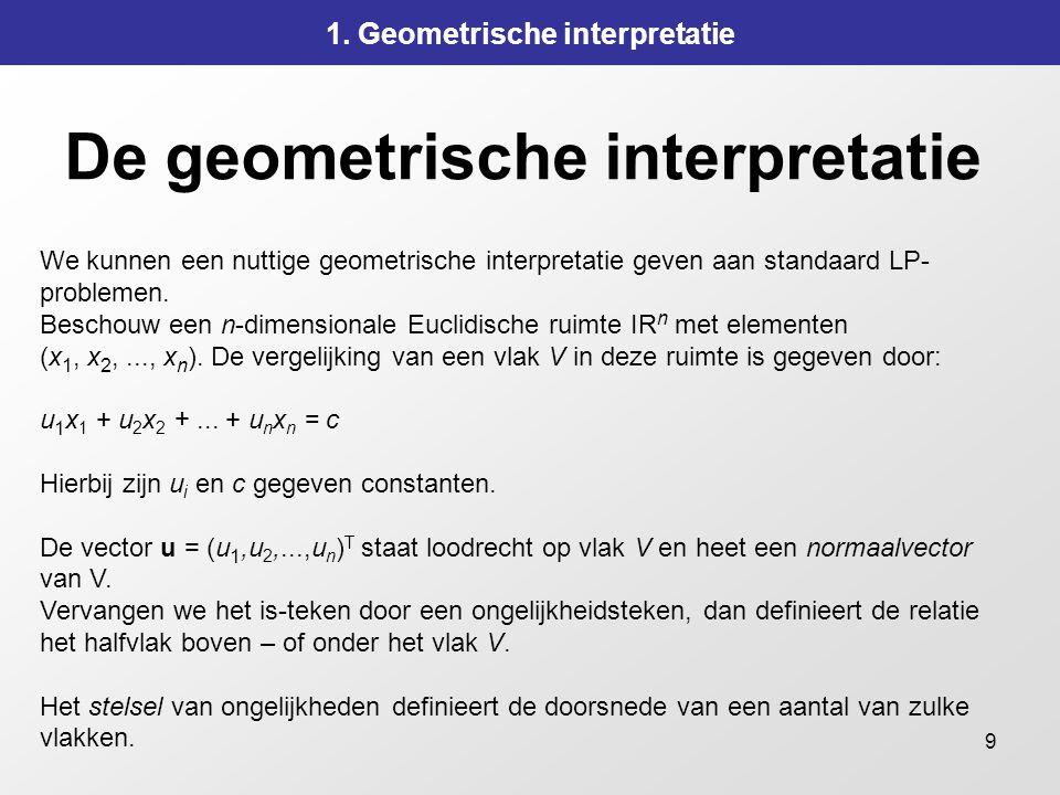 9 De geometrische interpretatie 1. Geometrische interpretatie We kunnen een nuttige geometrische interpretatie geven aan standaard LP- problemen. Besc