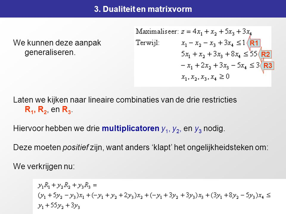 95 3. Dualiteit en matrixvorm We kunnen deze aanpak generaliseren. Laten we kijken naar lineaire combinaties van de drie restricties R 1, R 2, en R 3.