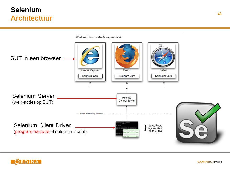 Selenium Architectuur 43 SUT in een browser Selenium Server (web-acties op SUT) Selenium Client Driver (programma code of selenium script)