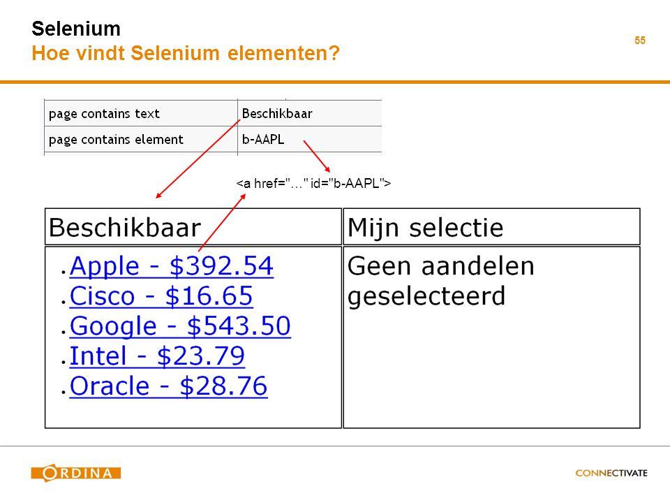 Selenium Hoe vindt Selenium elementen? 55