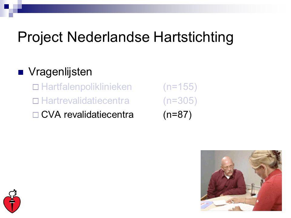 Project Nederlandse Hartstichting Vragenlijsten  Hartfalenpoliklinieken (n=155)  Hartrevalidatiecentra (n=305)  CVA revalidatiecentra (n=87)