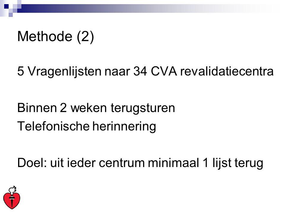 Methode (2) 5 Vragenlijsten naar 34 CVA revalidatiecentra Binnen 2 weken terugsturen Telefonische herinnering Doel: uit ieder centrum minimaal 1 lijst