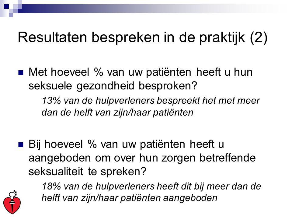 Resultaten bespreken in de praktijk (2) Met hoeveel % van uw patiënten heeft u hun seksuele gezondheid besproken? 13% van de hulpverleners bespreekt h
