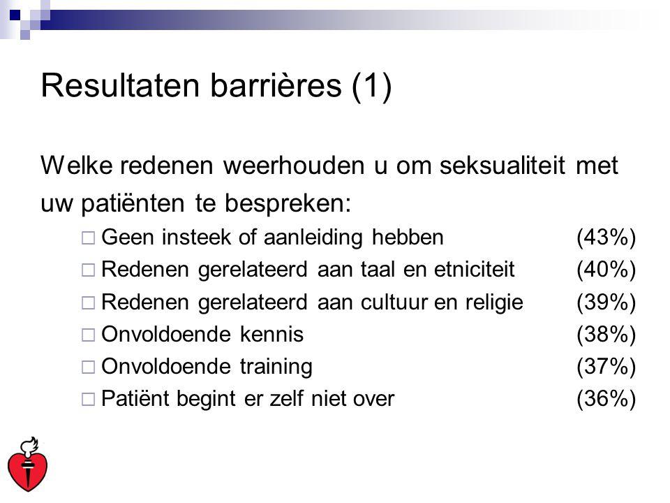 Resultaten barrières (1) Welke redenen weerhouden u om seksualiteit met uw patiënten te bespreken:  Geen insteek of aanleiding hebben(43%)  Redenen