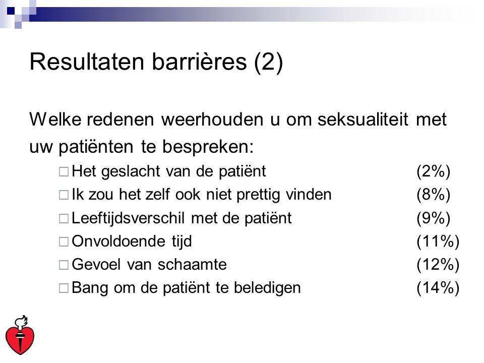 Resultaten barrières (2) Welke redenen weerhouden u om seksualiteit met uw patiënten te bespreken:  Het geslacht van de patiënt(2%)  Ik zou het zelf