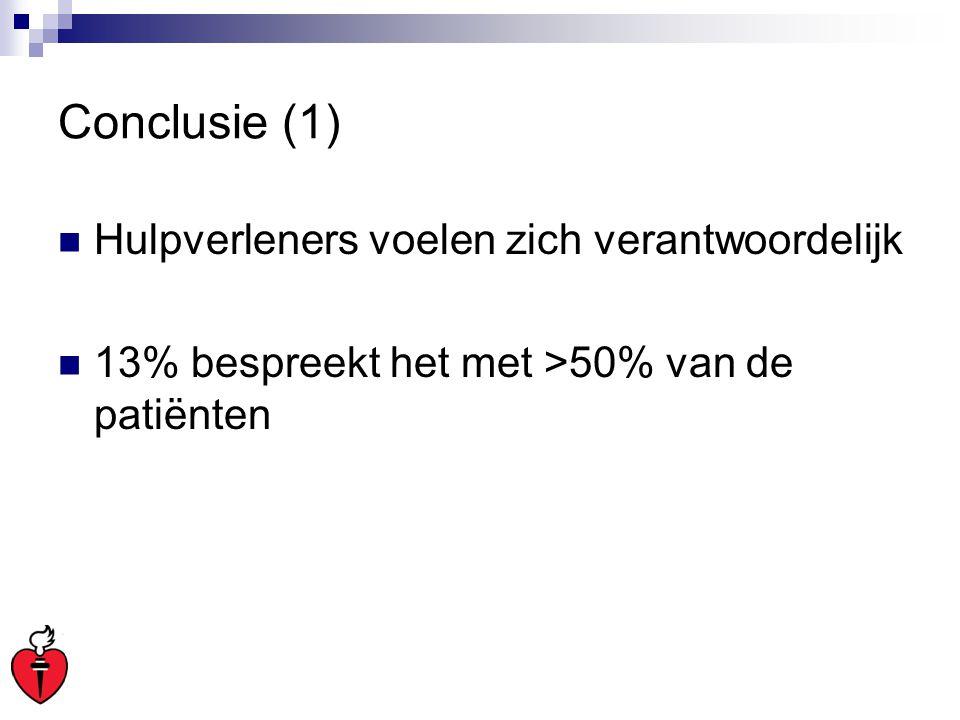 Conclusie (1) Hulpverleners voelen zich verantwoordelijk 13% bespreekt het met >50% van de patiënten