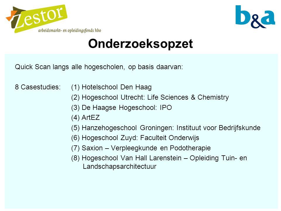 Onderzoeksopzet Quick Scan langs alle hogescholen, op basis daarvan: 8 Casestudies: (1) Hotelschool Den Haag (2) Hogeschool Utrecht: Life Sciences & Chemistry (3) De Haagse Hogeschool: IPO (4) ArtEZ (5) Hanzehogeschool Groningen: Instituut voor Bedrijfskunde (6) Hogeschool Zuyd: Faculteit Onderwijs (7) Saxion – Verpleegkunde en Podotherapie (8) Hogeschool Van Hall Larenstein – Opleiding Tuin- en Landschapsarchitectuur
