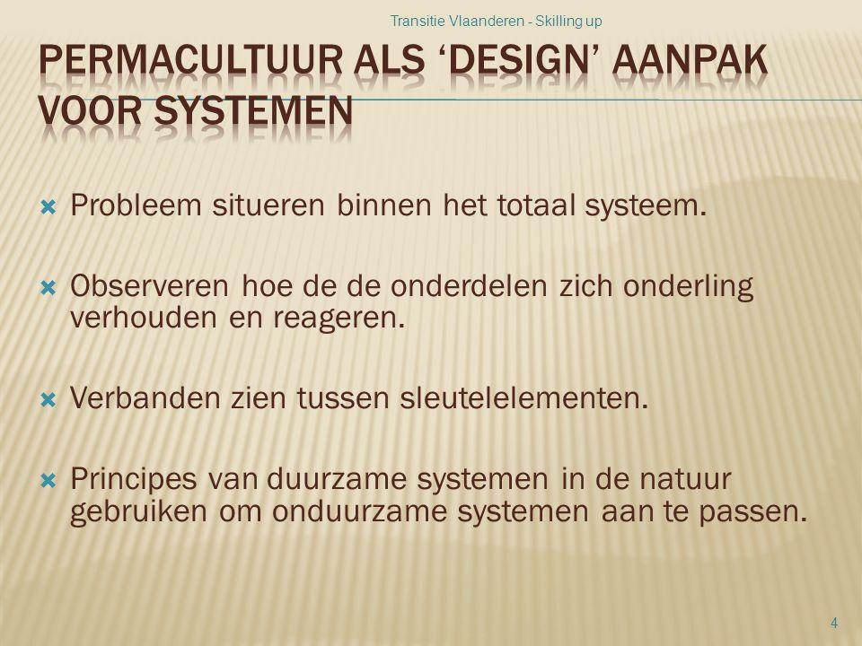  Probleem situeren binnen het totaal systeem.