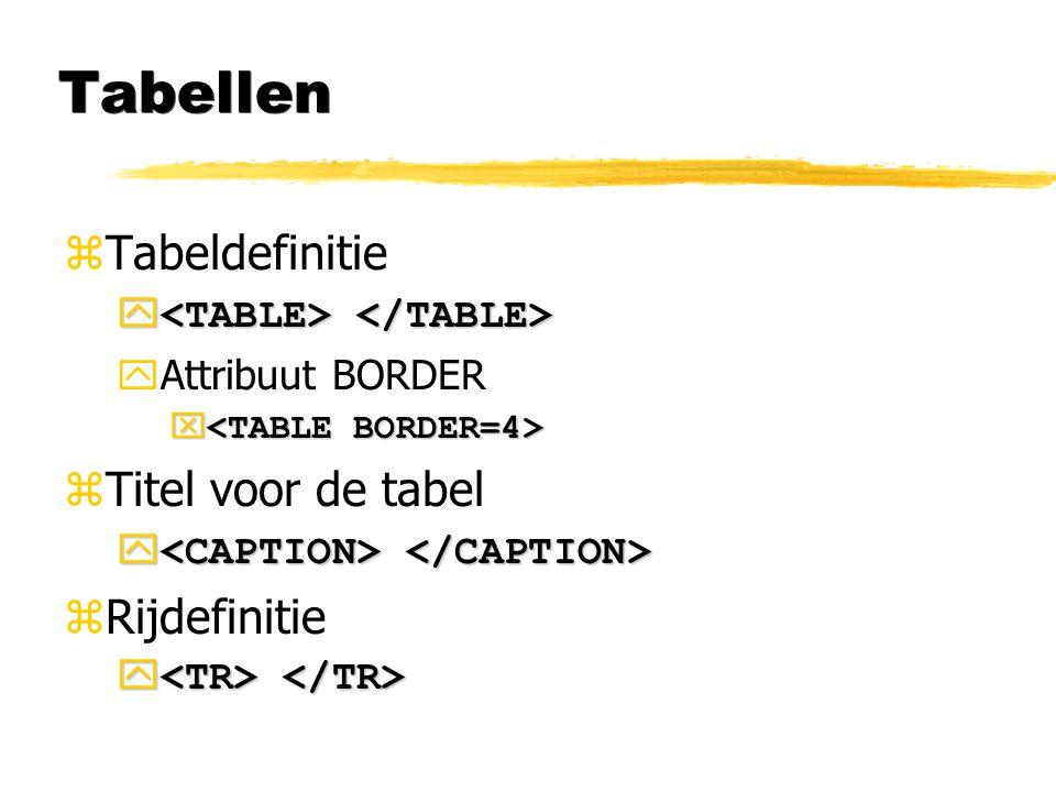 Tabellen zTabeldefinitie   yAttribuut BORDER   zTitel voor de tabel   zRijdefinitie y y