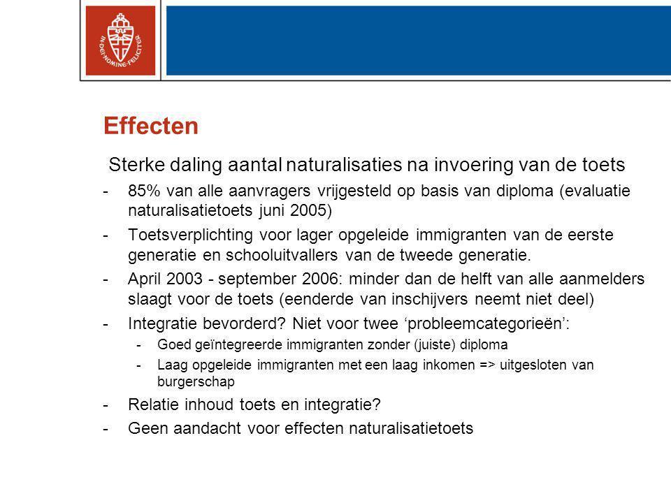 Vergelijking NL met Europa Taalkennis: DK (B2), DLD (B1), FR (geen toets), HON, LET, OOST (A2), VK (vooruitgang) Kennis van de samenleving: niet in FR Geen integratie-eis: België NL: enige land waar inhoud van toets geheim is Andere landen: wel voorbereidingsmogelijkheden NL: hoge kosten Doel: bevorderen integratie, actieve deelname in samenleving Oostenrijk ook: verminderen aantal naturalisaties, DLD voorkomen van ' naturalisatietoerisme'