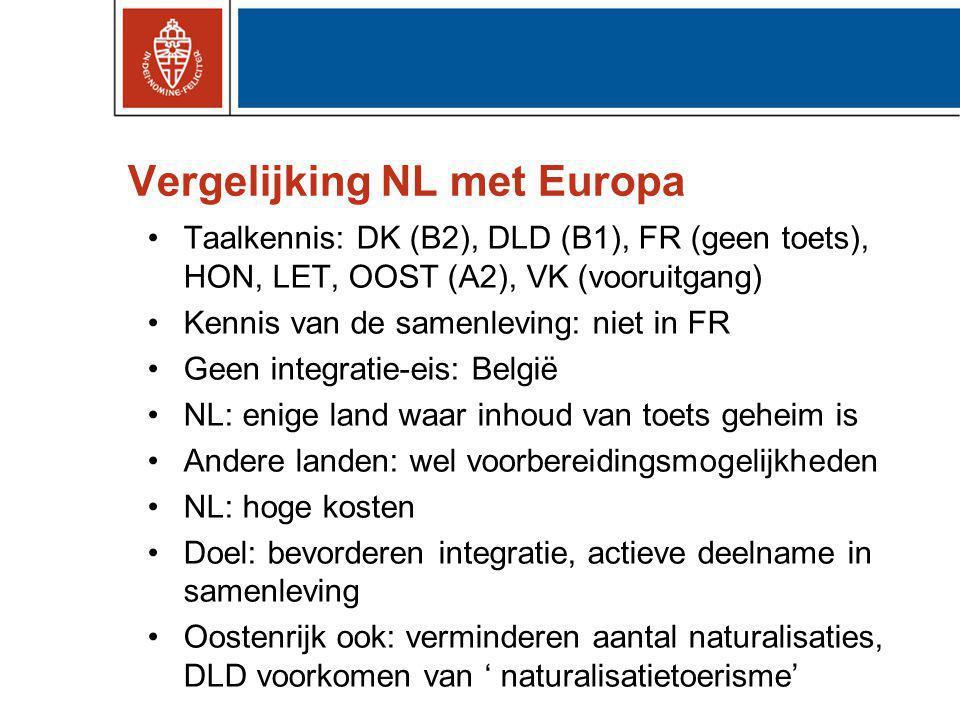 Vergelijking NL met Europa Alle landen: daling aantal naturalisaties (m.u.v.