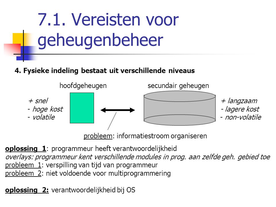 7.1.Vereisten voor geheugenbeheer 4.